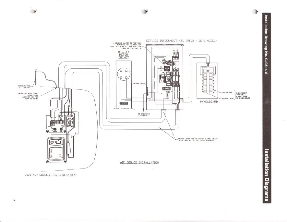 medium resolution of generac 11kw wiring diagram gallery