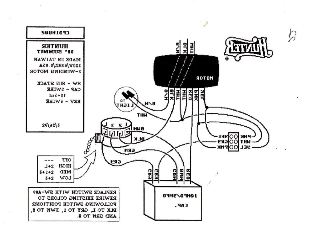 medium resolution of hunter ceiling fan capacitor wiring diagram download