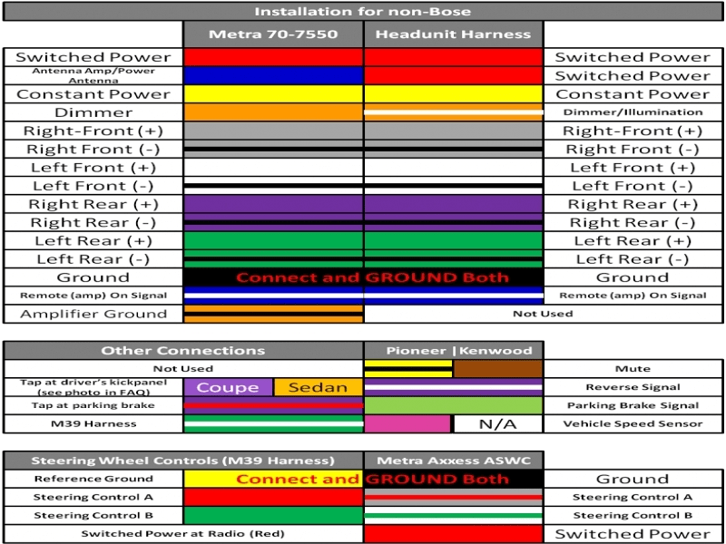 Pioneer Stereo Wiring Color Codes
