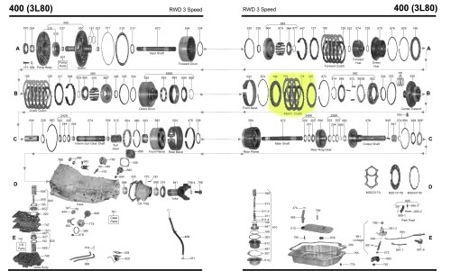 small resolution of chevy turbo 400 transmission wiring diagram