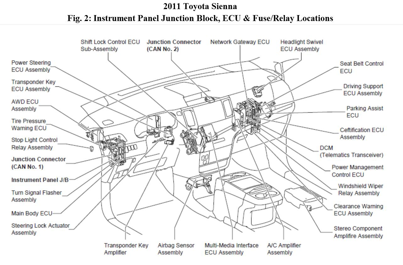 hight resolution of 99 toyota sienna fuse box location wiring diagram schematicfuse box diagram toyota sienna wiring diagram database