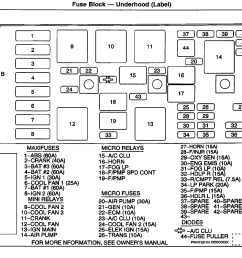 02 rendezvous fuse diagram wiring diagram 2003 buick rendezvous fuse panel diagram wiring schematic [ 1104 x 953 Pixel ]