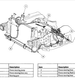how to replace a power steering pressure [ 1121 x 892 Pixel ]