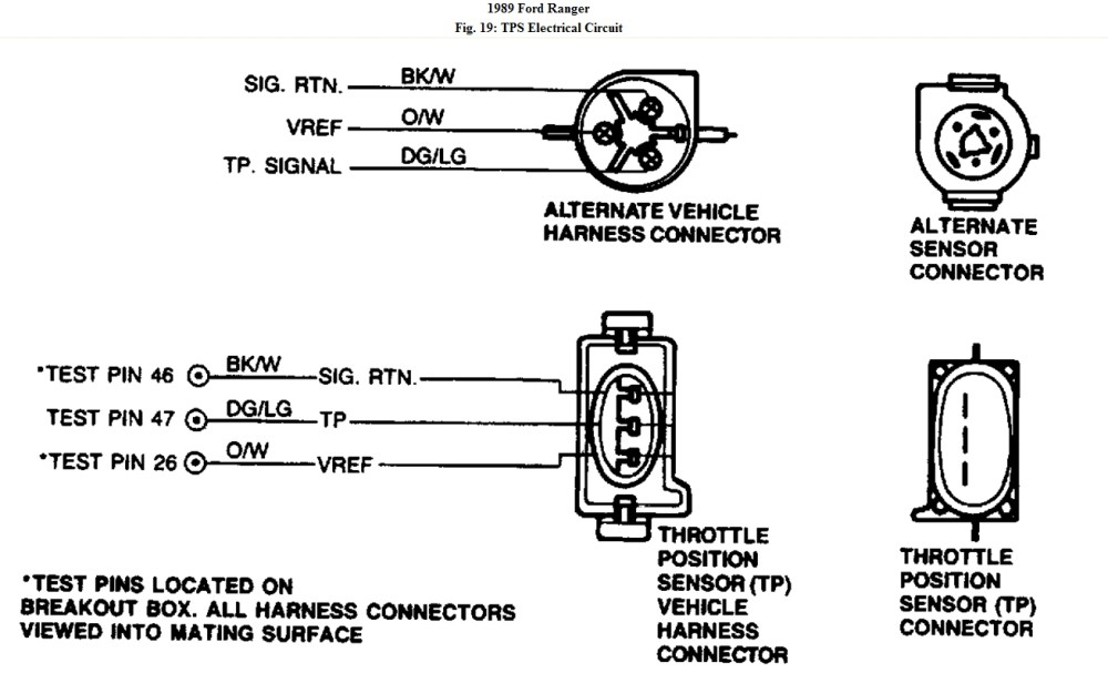 medium resolution of ford tps wiring color code