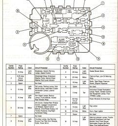 2 3 mustang missing fuse panel diagram [ 1461 x 2049 Pixel ]