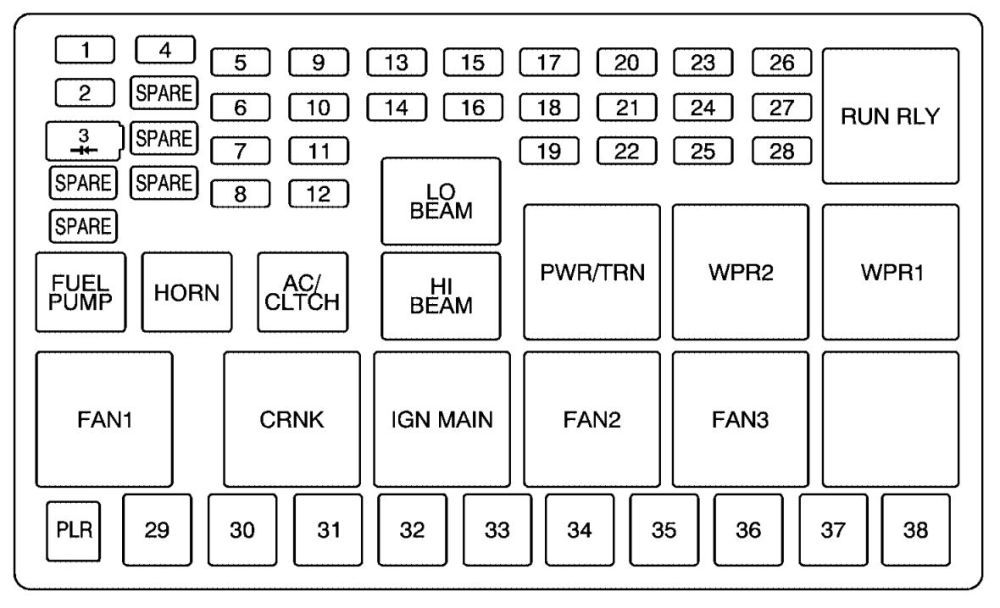 medium resolution of 2006 ford crown victoria fuse box diagram