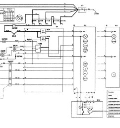 c5 corvette horn relay location in addition ford mustang wiring 1997 corvette wiring diagram wiring diagram [ 1376 x 963 Pixel ]