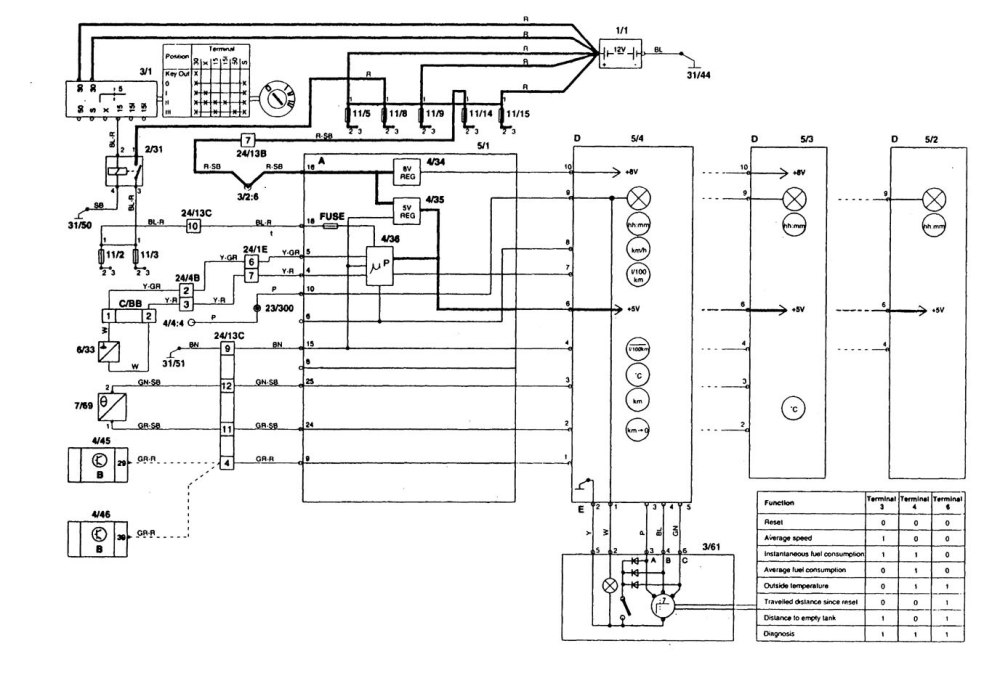medium resolution of volvo 850 abs wiring diagram