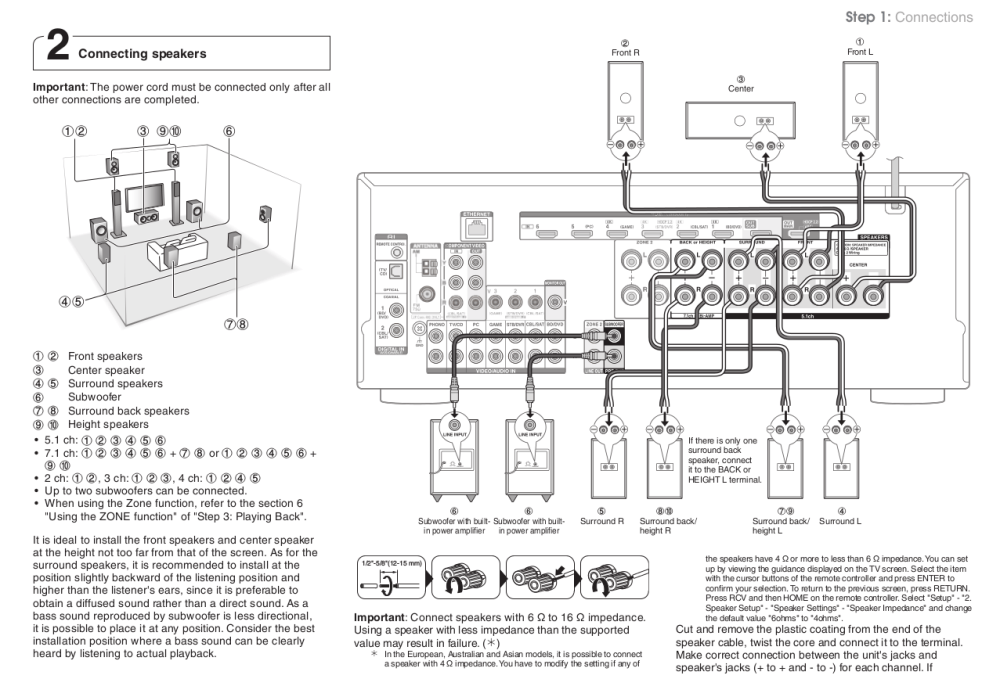 medium resolution of powered subwoofer wiring diagram free picture