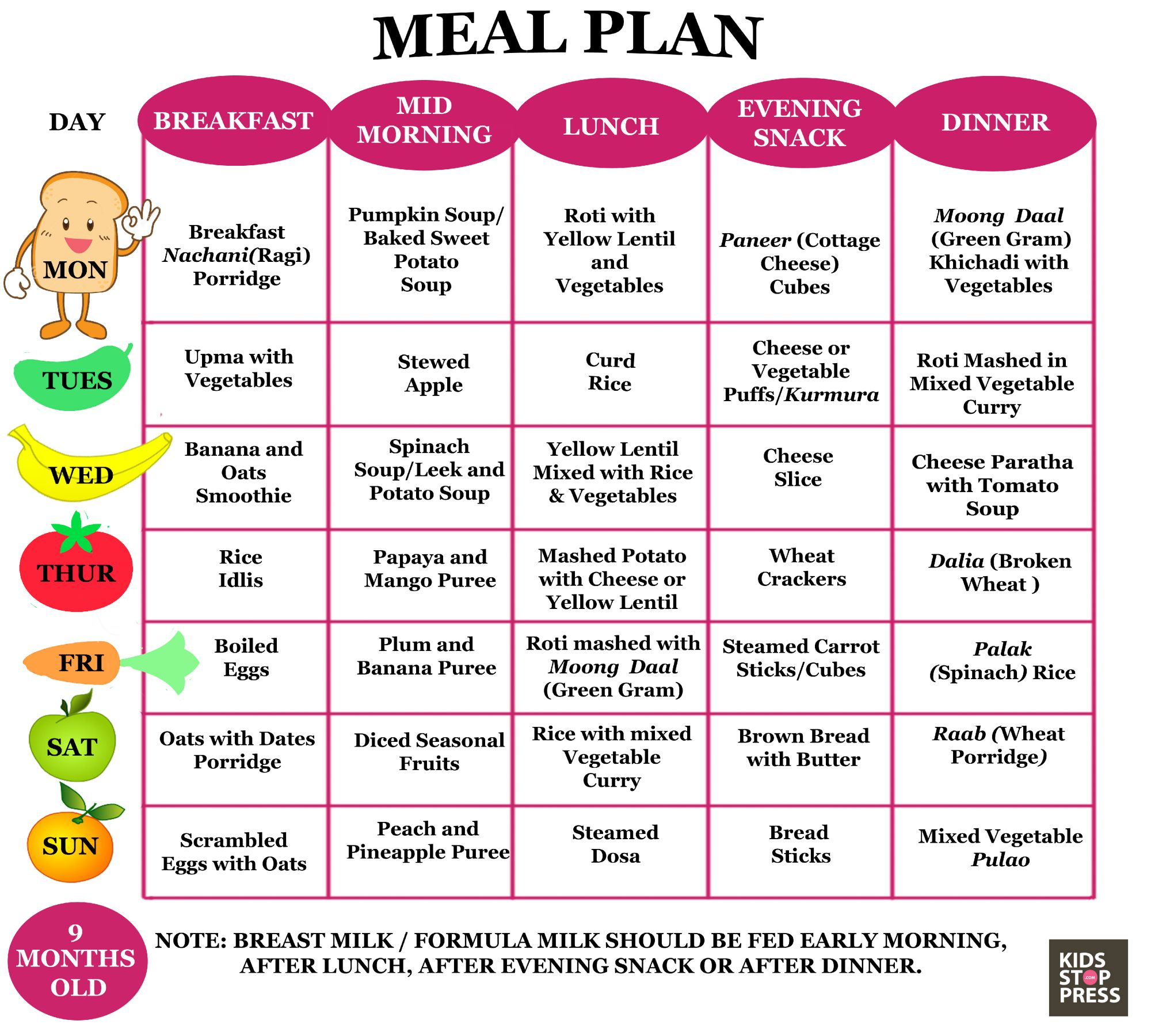 Food chart of month old baby menus for also ideas nine finger foods rh gofoodte