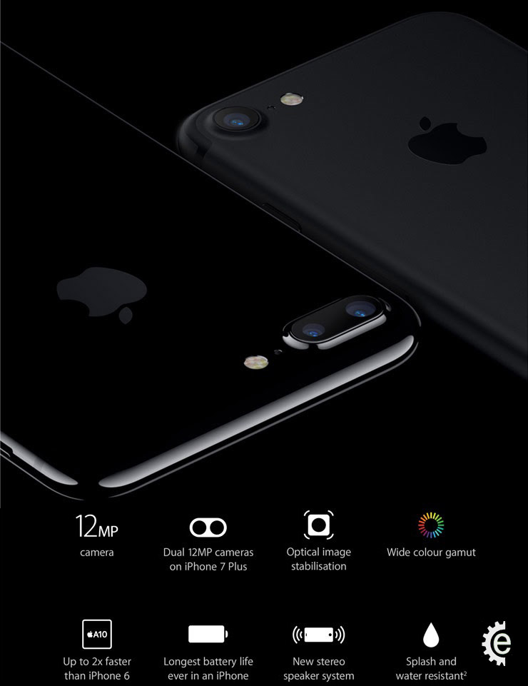 Apple Iphone 7 Price In India Launch Offers