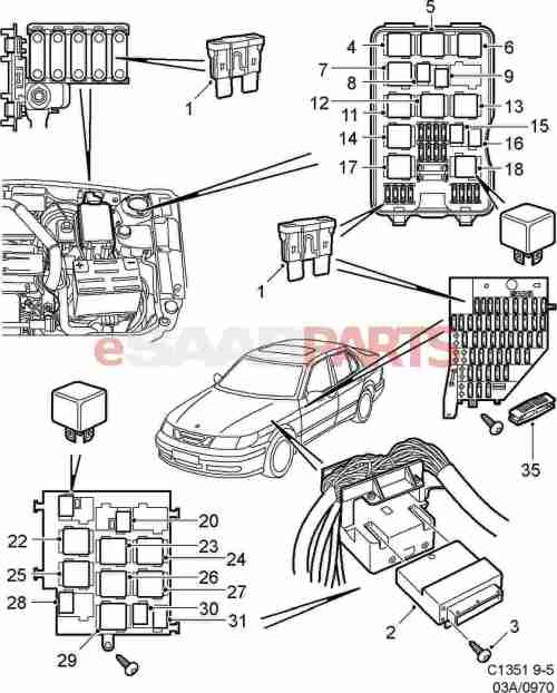 small resolution of saab 9 3 fuse layout