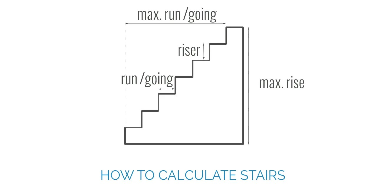 small resolution of stairs jpg ssl 1