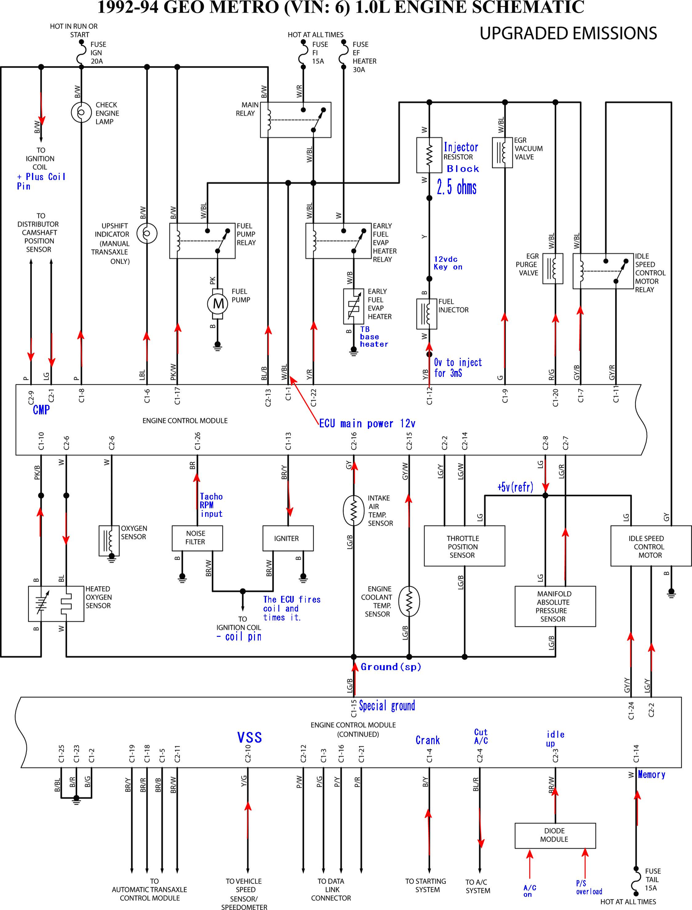 small resolution of chevy tpi wiring diagram free download schematic
