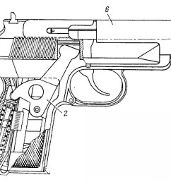 diagram of the pb pistol showing its return spring arrangement from same1982 dated soviet [ 1280 x 1007 Pixel ]