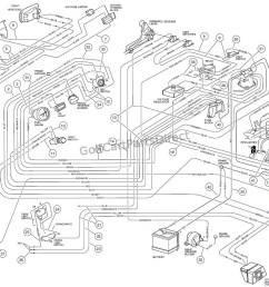 club car wiring diagram wiring gasoline vehicle [ 1049 x 801 Pixel ]