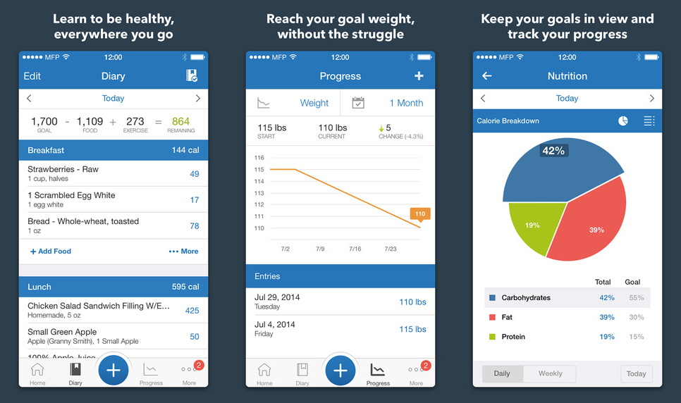 Myfitnesspal is  great app to lose weight fast also best loss apps in rh gottabemobile