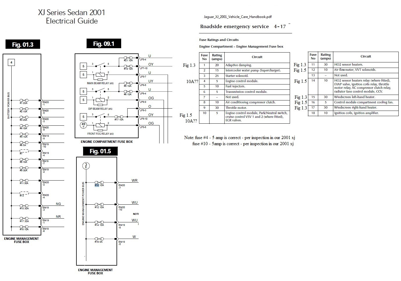 hight resolution of jaguar x type fuse box diagram