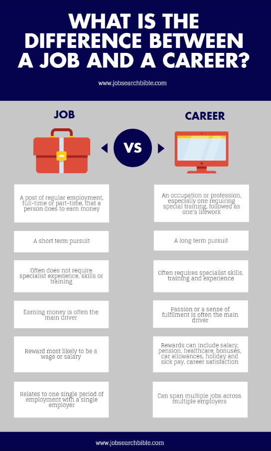 Resume And Cv Difference Pdf Resume Examples Resume Template