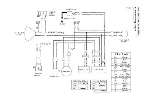 small resolution of wiring diagram database klx250 electric starter problem