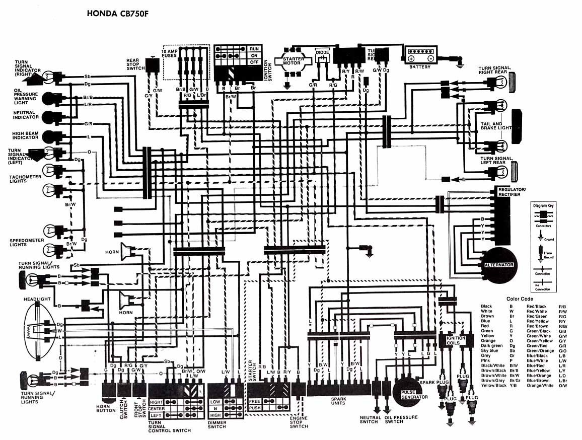 hight resolution of cb750f dohc resize 665 2c503 drz 400 wiring diagram the best