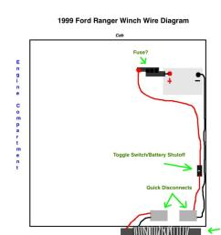 polaris ranger winch wiring diagram wiring diagrams [ 1024 x 819 Pixel ]
