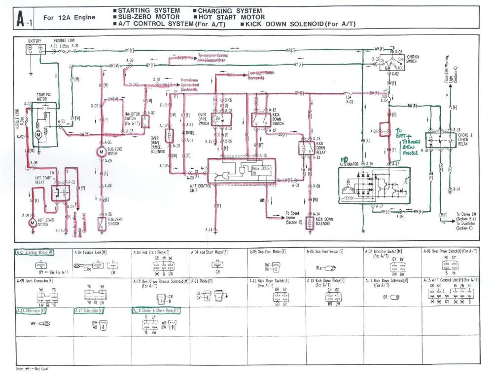medium resolution of kenworth fuse panel wiring diagram detailed schematic diagrams rh 4rmotorsports com 1996 kenworth t800 turn signal