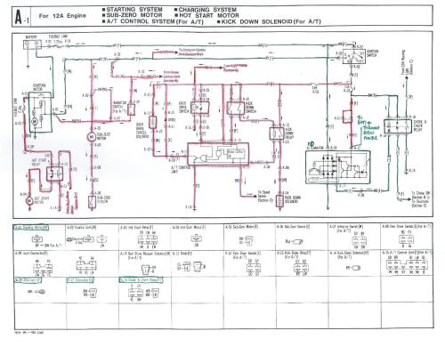 small resolution of kenworth fuse panel wiring diagram detailed schematic diagrams rh 4rmotorsports com 1996 kenworth t800 turn signal