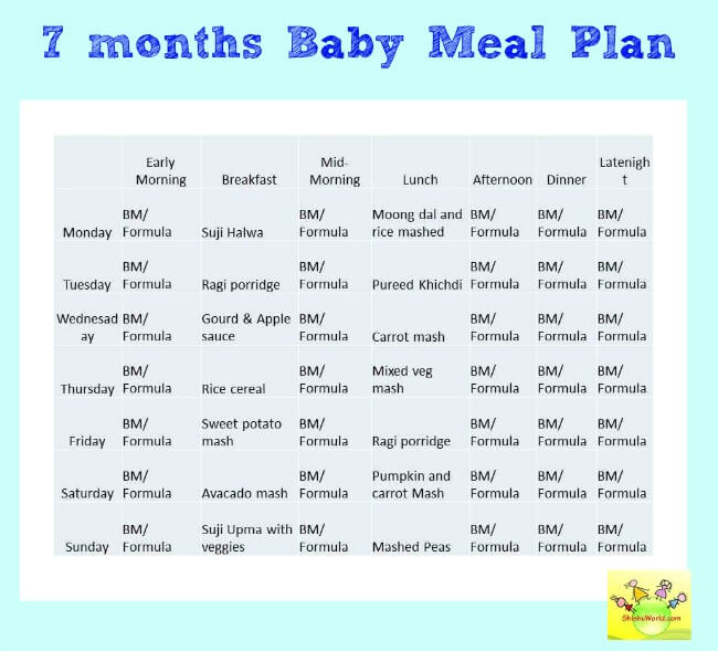 months baby food chart meal plan also month weekly for and recipes rh shishuworld