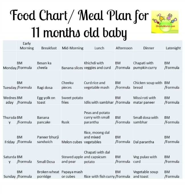 month baby food chart also meal plan for months old rh shishuworld