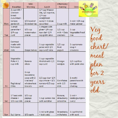 years old toddler food chart veg also vegetarian meal plan for year month rh shishuworld