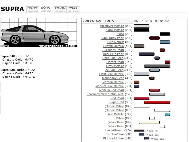 1998 toyota 4runner paint colors chart