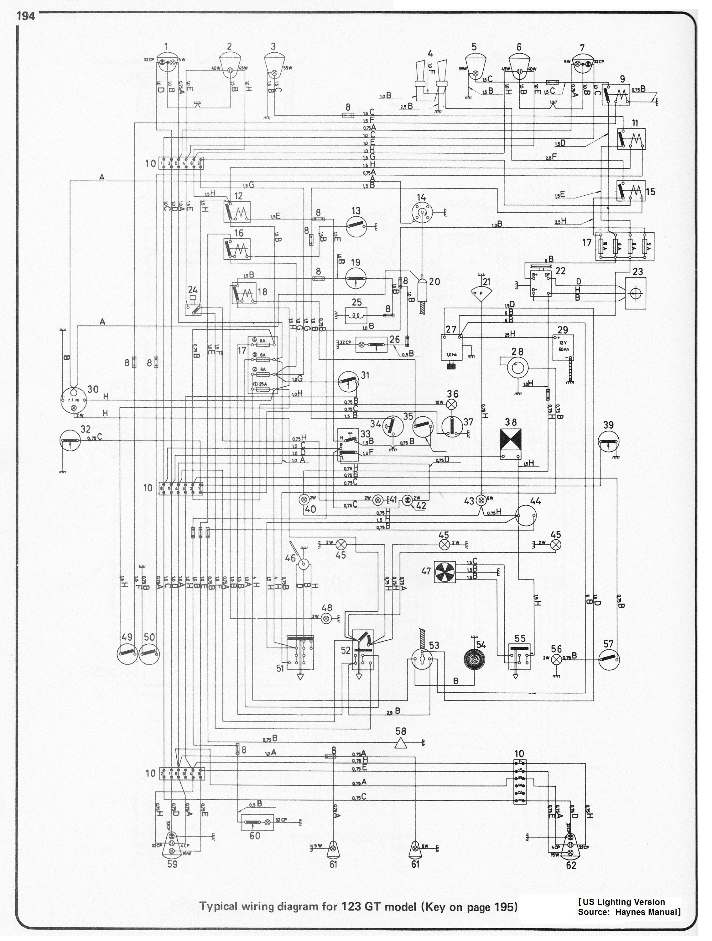rb20det wiring harness diagram rb20det wiring diagram pdf efcaviation com design [ 2273 x 3001 Pixel ]