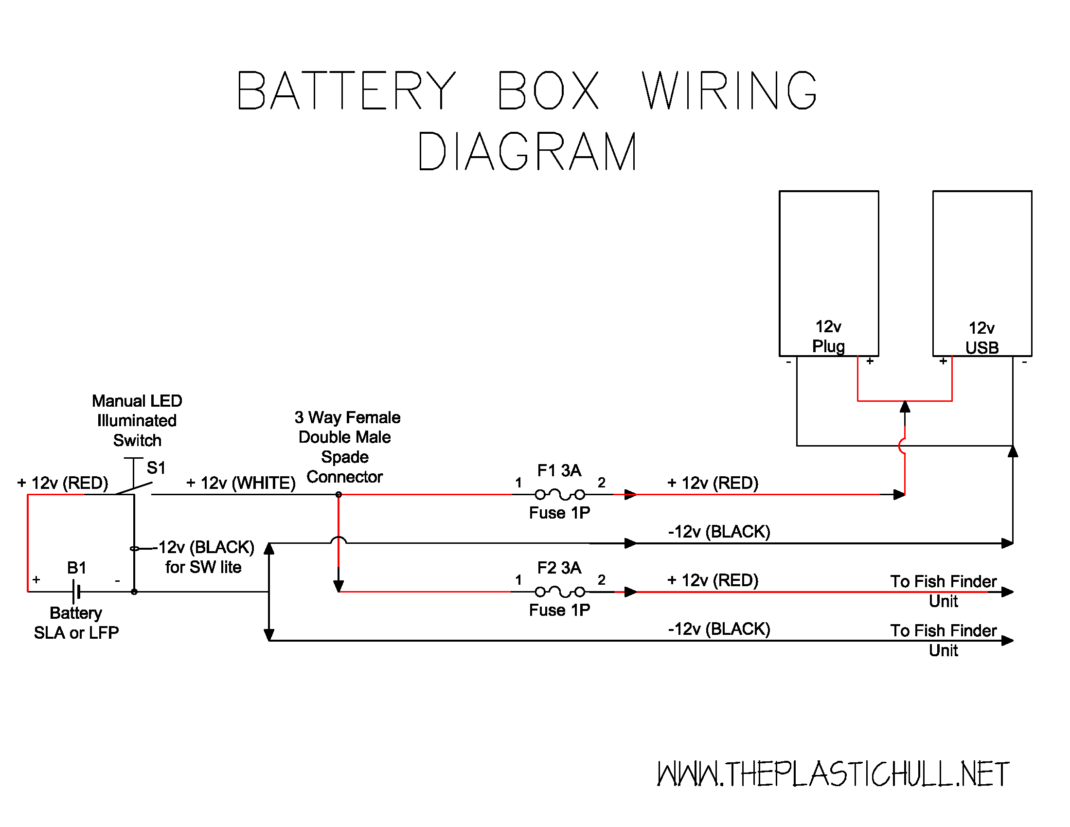 phone outlet wiring diagram for pioneer radio battery box archives the plastic hull