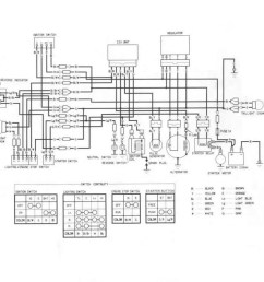 honda atc 350 wiring diagram wiring diagram blog diagram besides 1986 honda fourtrax 350 manual likewise honda foreman [ 1311 x 1016 Pixel ]