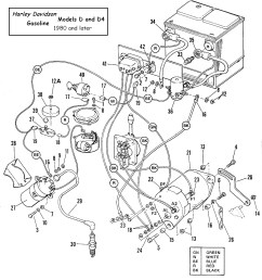 club car wiring diagram submited images pic2fly [ 1109 x 1200 Pixel ]