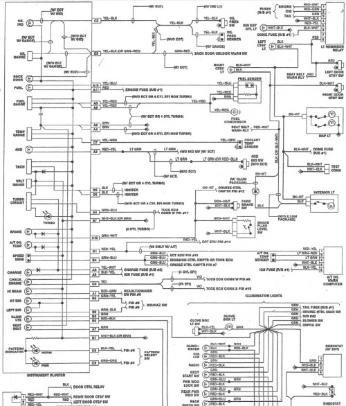 small resolution of  201249d1502131792 need clutster wiring diagrams 88instrumentclusterwiringdiagram1 1987 mazda b2200 light wiring diagram 1987 mazda b2200 fuel