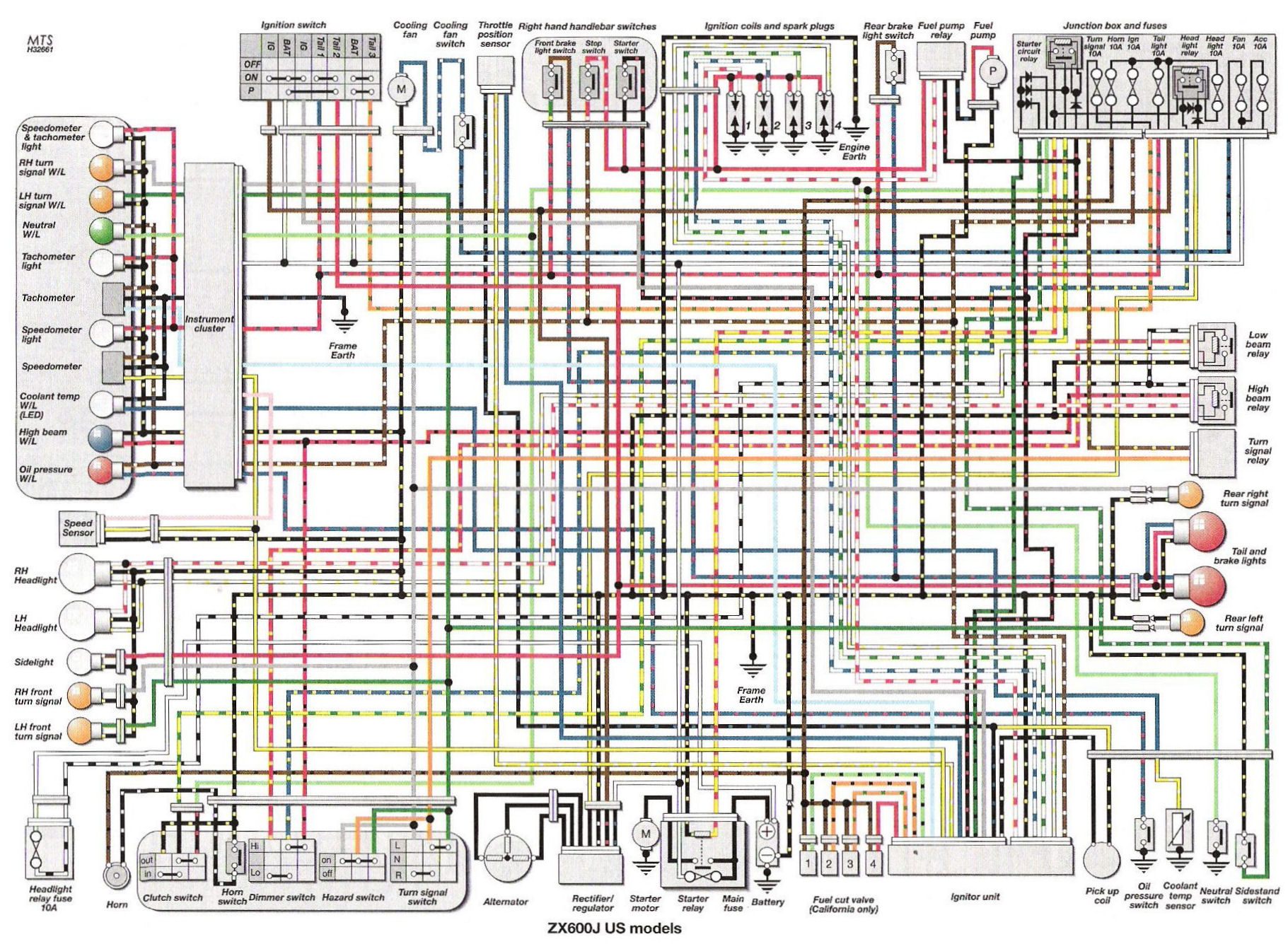 2004 gsxr 600 headlight wiring diagram fantastic suzuki gsx r 600 wire diagram contemporary  [ 1821 x 1335 Pixel ]