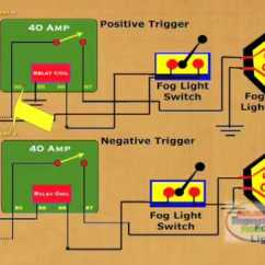 Nissan 1400 Alternator Wiring Diagram 1998 Saturn Sc2 How To Wire Relay Fog Lights - Youtube