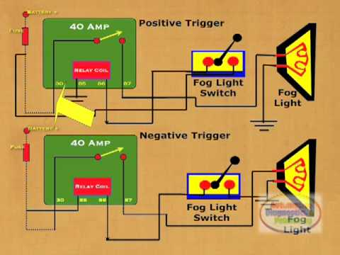 nissan 1400 alternator wiring diagram club car golf cart batteries how to wire relay fog lights - youtube