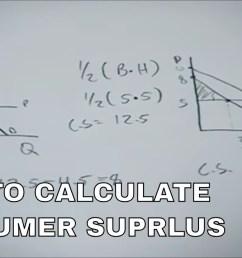 diagram of consumer surplu [ 1280 x 720 Pixel ]