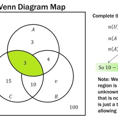 Set Theory Venn Diagram Examples Rf Tx And Rx Circuit Finite Math: Practice Problems - Youtube