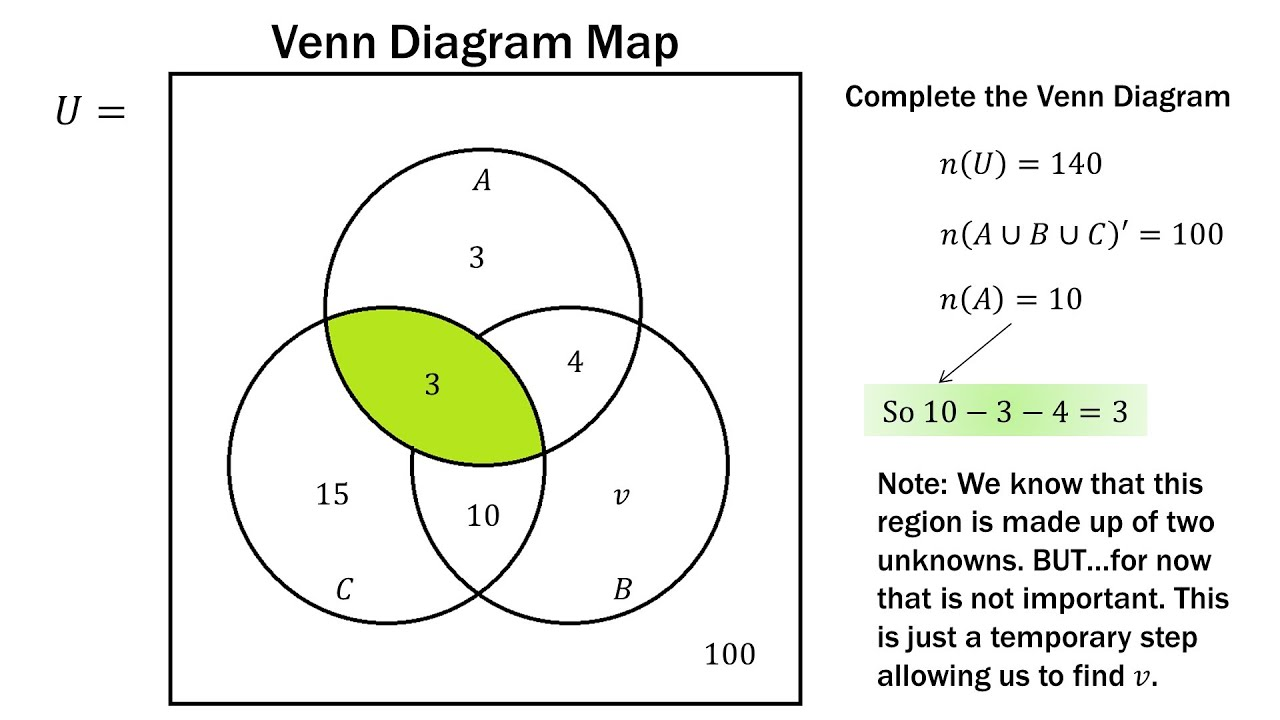 how to find the intersection in a venn diagram scrum process overview finite math: practice problems - youtube