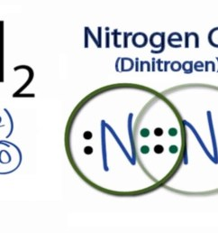 oxygen atom diagram images [ 1280 x 720 Pixel ]
