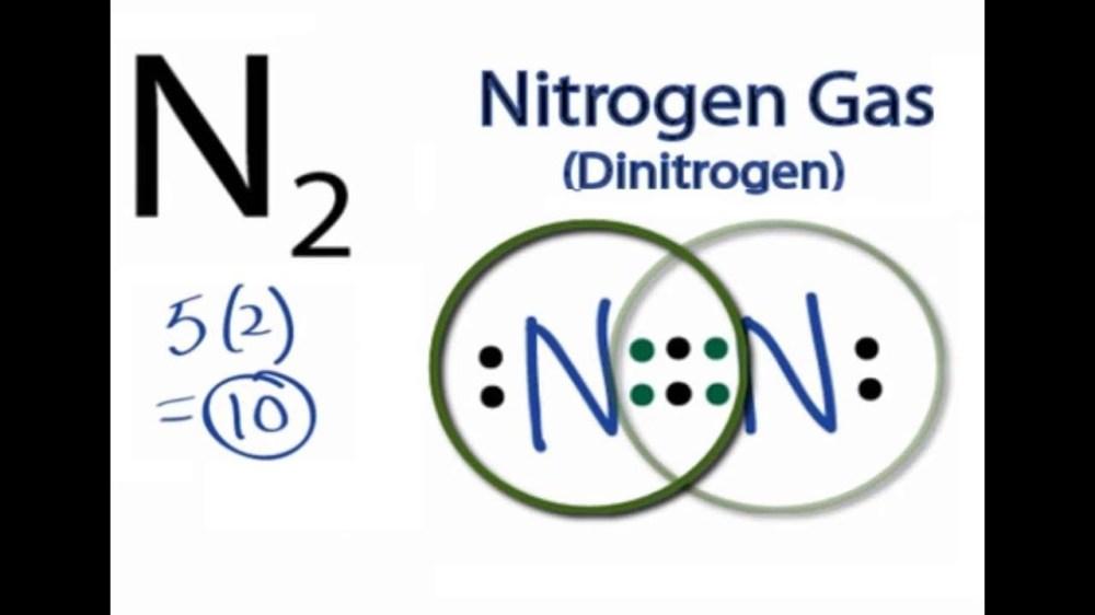 medium resolution of oxygen atom diagram images