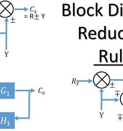 engineering block diagram [ 1280 x 720 Pixel ]