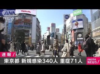 Tokyo reports 340 new cases of coronavirus