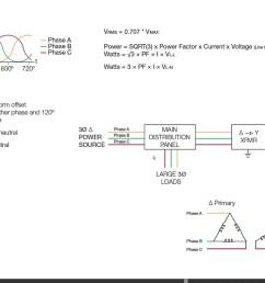 480 240 120 transformer wiring diagram [ 1280 x 720 Pixel ]