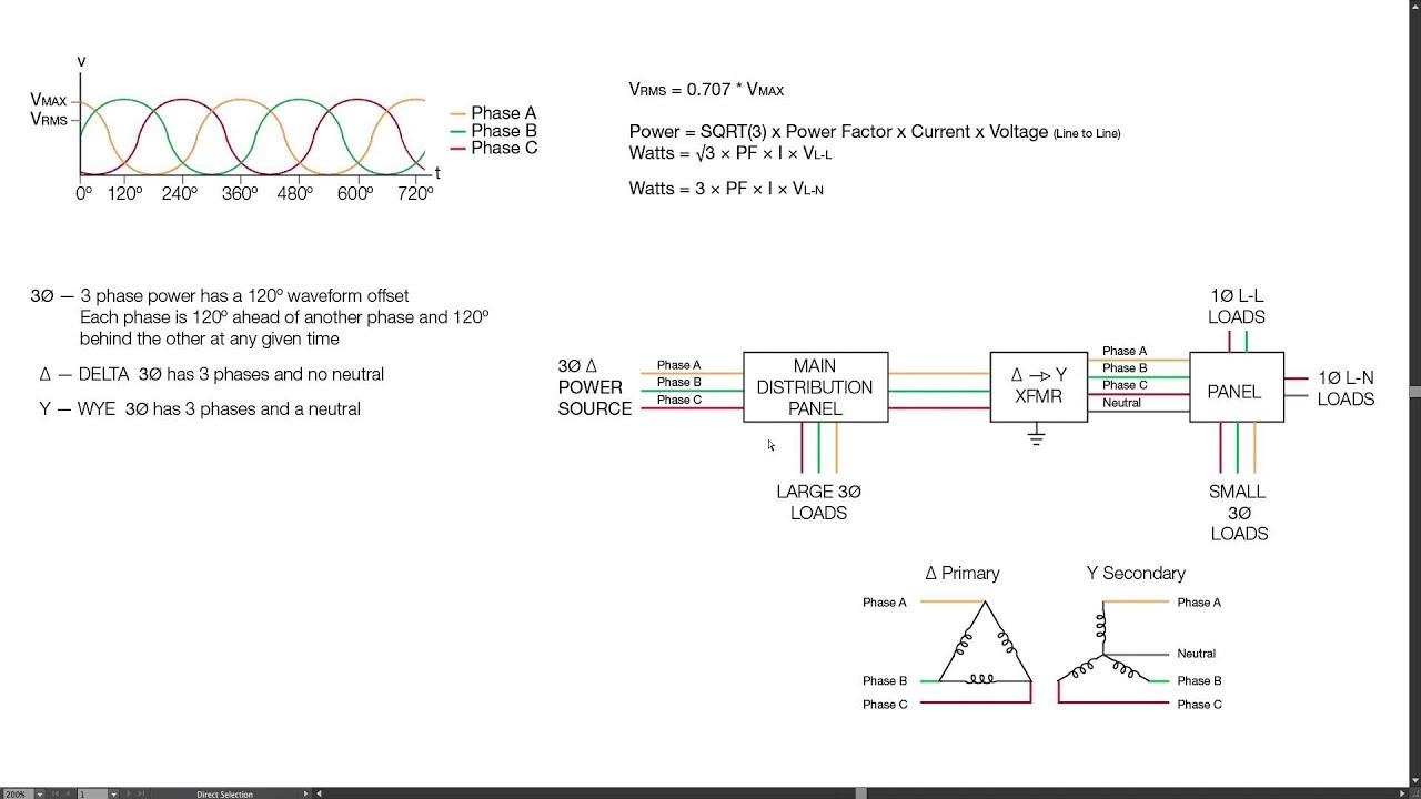 hight resolution of 480 240 120 transformer wiring diagram