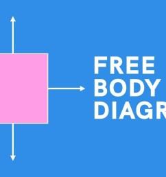 body plane diagram unlabeled [ 1280 x 720 Pixel ]
